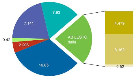 Visuomeninės elektros energijos kainos sandara 2014